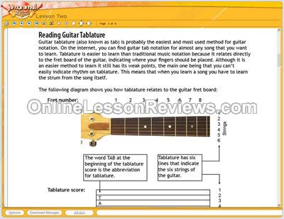 Guitar Lesson Reviews | Top 10 Learn Guitar Courses